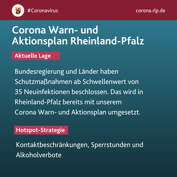 Corona Warn- und Aktionsplan RLP